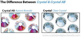 Guide to Using Flatback Crystals