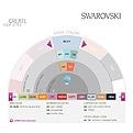 Swarovski Colour Carousel