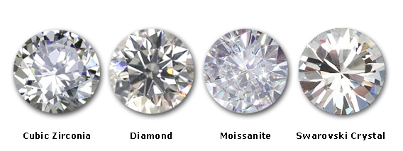 What's the difference between Swarovski Crystal, Diamonds ...